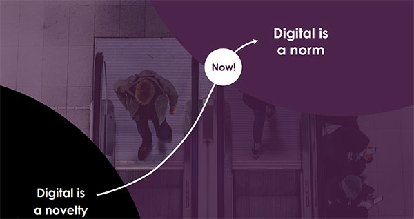 Graphic illustrating 'Digital' is no longer a novelty but is now a norm.