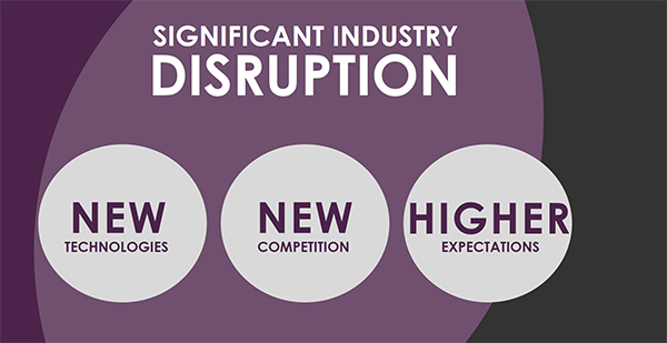 Graphic illustrating significant industry disruption; new technologies, new competition and higher expectations.