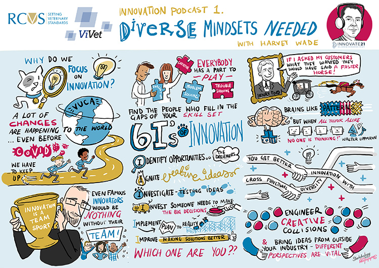 Diverse mindsets needed - graphic